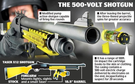 The Taser Shotgun
