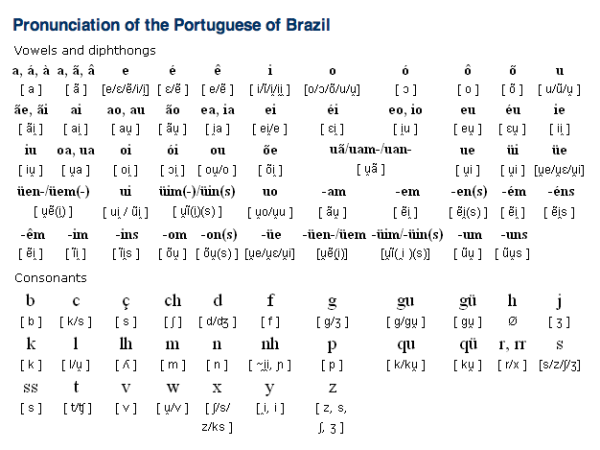 most interesting languages